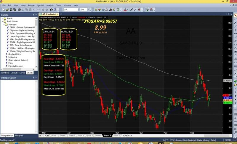 Cma trading system
