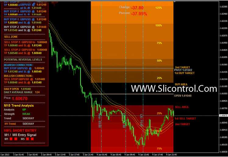 Swing trading system for amibroker