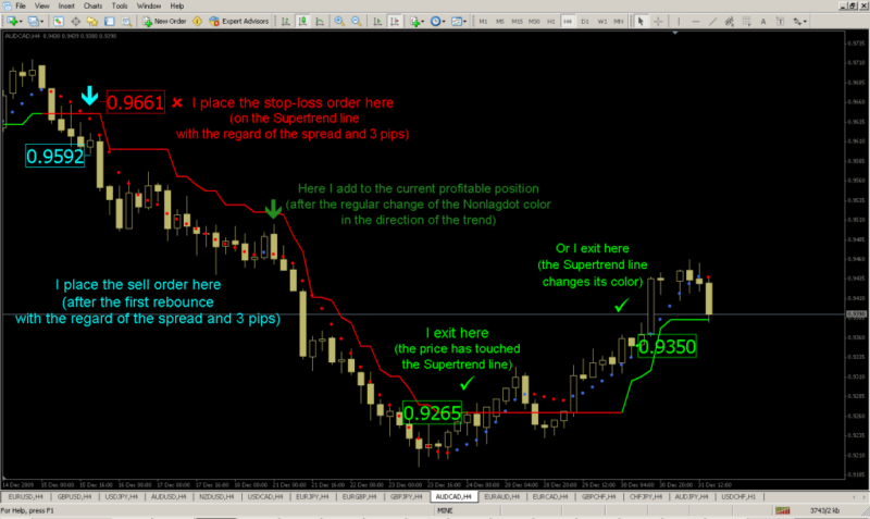 Free forex trading signals software download