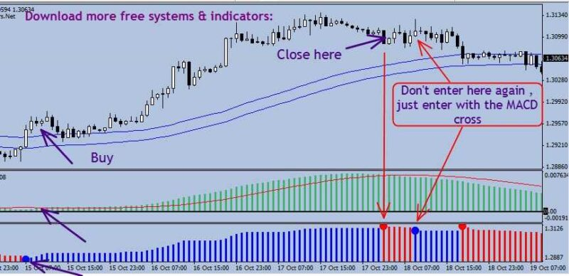 Trading system 90