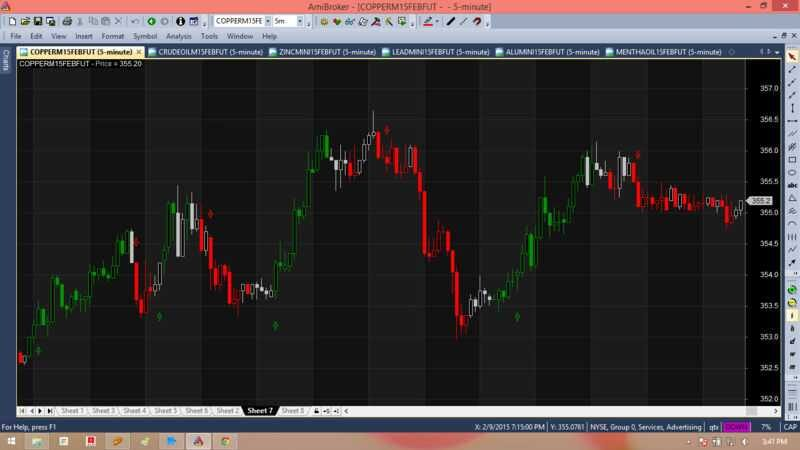 Smart money forex strategy