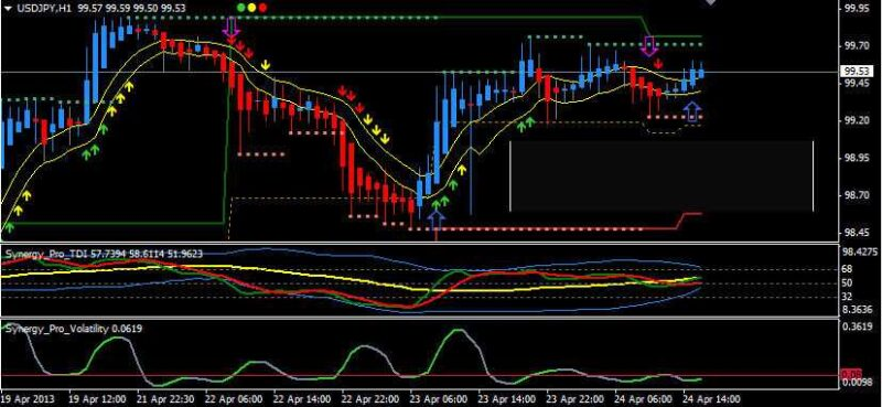 Ssg trading system