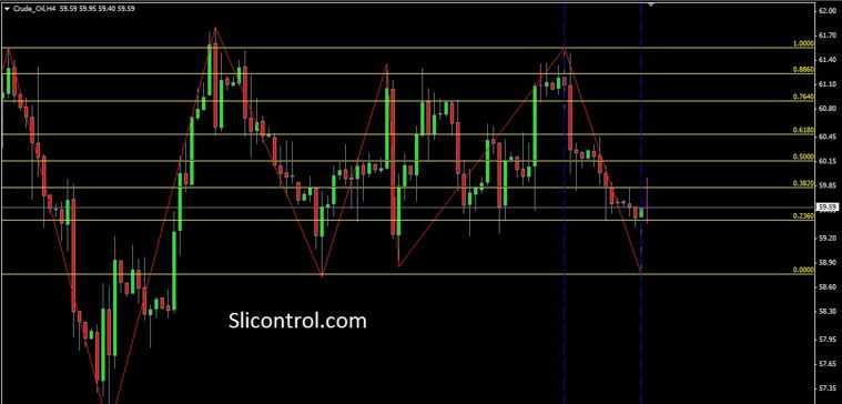 Forex fibonacci indicator mt4