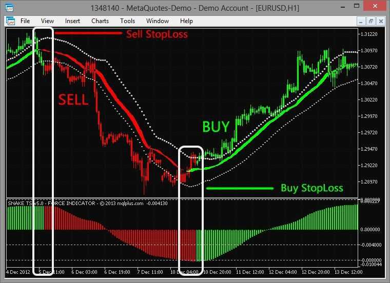 Fx Scalper filtered strategy