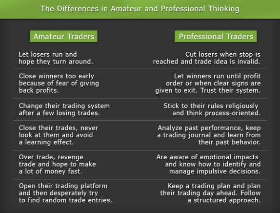 AMATEUR-PROFESSIONAL