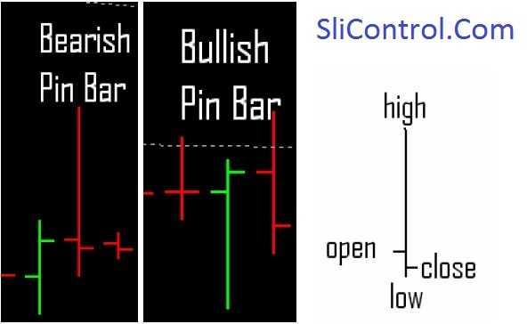 Pin Bars