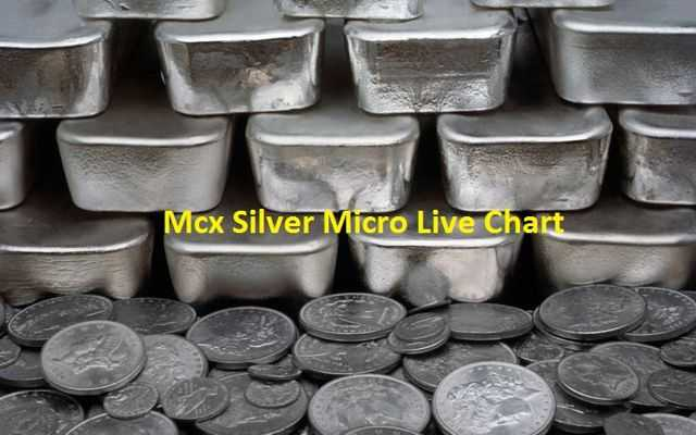 Mcx- usdinr live chart - Reason for oil price drop 2019