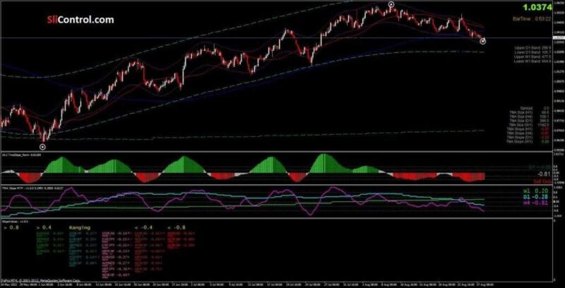 Extreme tma bands nk forex system