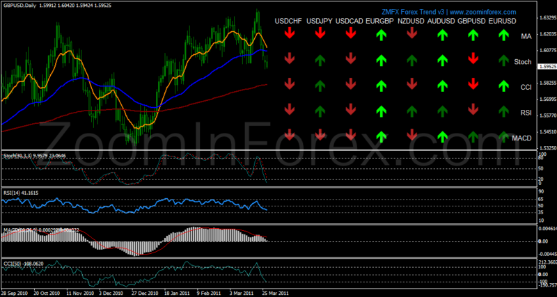 Forex 988 or 1256