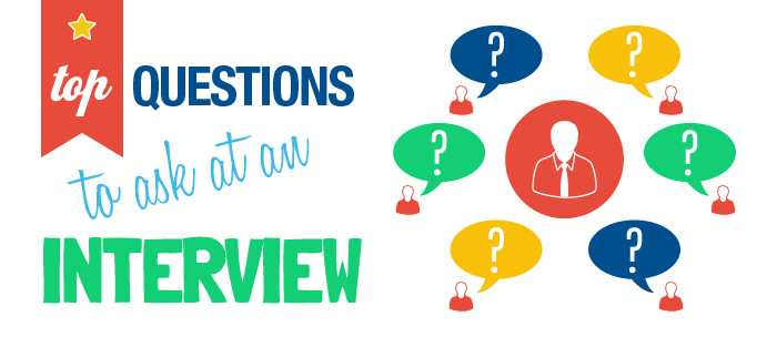 Forex related interview questions