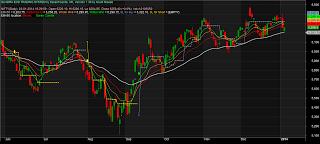 quadra-trading-system