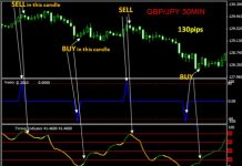 Tom demark forex trading system