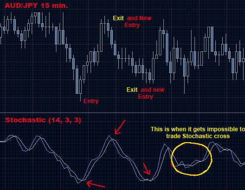 Forex exit strategies