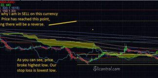 Best Forex trading strategies Hamilton Forex System stock trading daily