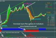 forex trading strategies Profit Forex System for forex strategies